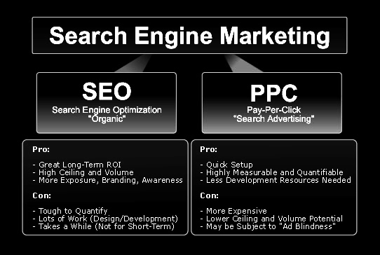 search engine comparison